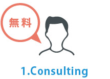 1.Consultinh